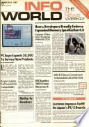 24–31 авг 1987 г.