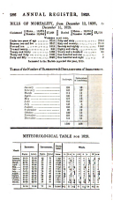 Стр. 286