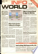 12 окт 1987