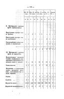 Стр. 119