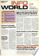 15 дек 1986