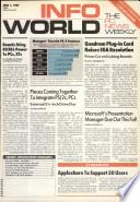 1 июн 1987